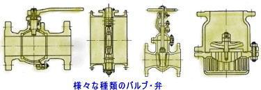 バルブとは、弁とは|バルブ・弁の種類、構造・形状、材料・材質、用途など